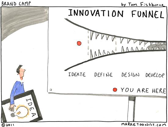 funil de inovação, inovação, alimentos, P&D, sra inovadeira, pesquisa, desenvolvimento, comida