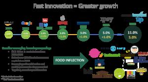 degustação, sensorial, análise, flavorwiki, daniel protz, food innovate summit, amsterdam, inovação, alimentos, sra inovadeira, palestra, pesquisa, desenvolvimento, tendência, farofa-la